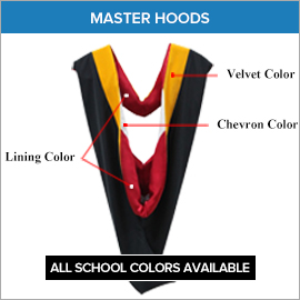 Master Hoods