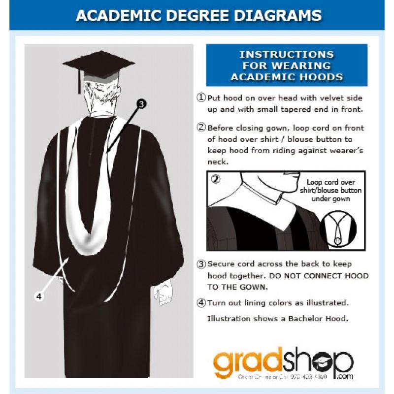 Matte Black Bachelor Academic Cap, Gown, Tassel & Hood | Gradshop