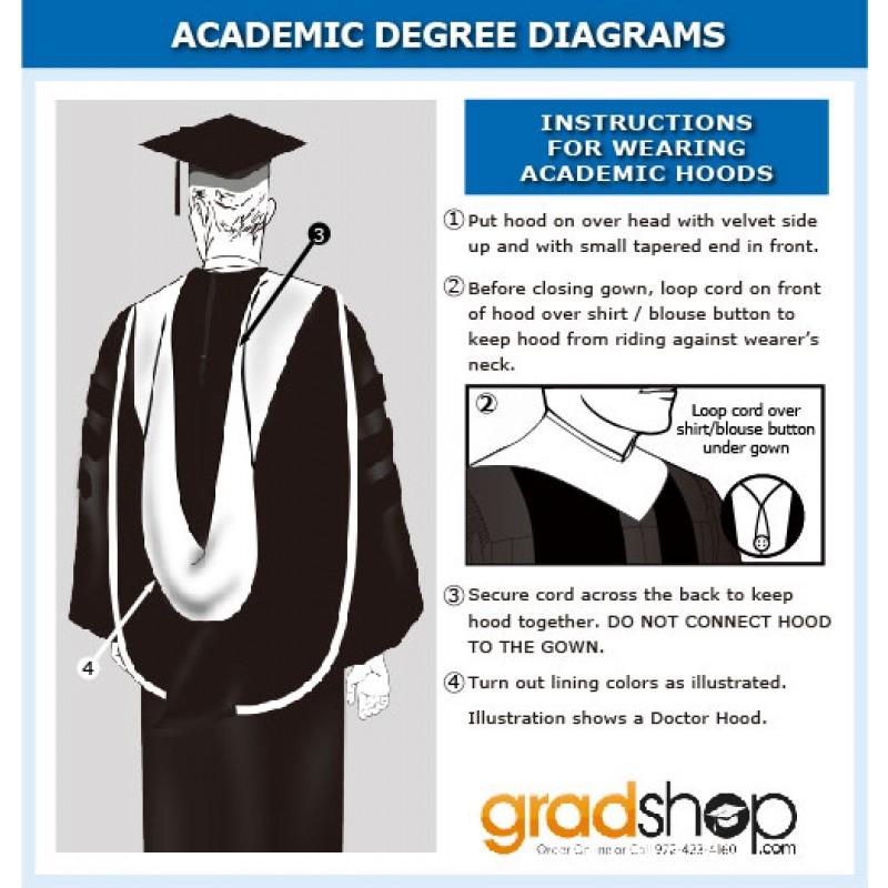 Deluxe Doctoral Academic Gown & Hood Package | Gradshop