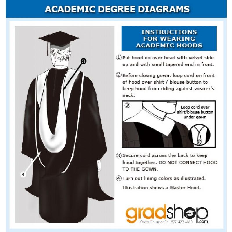 Deluxe Master Academic Cap, Gown, Tassel & Hood | Gradshop