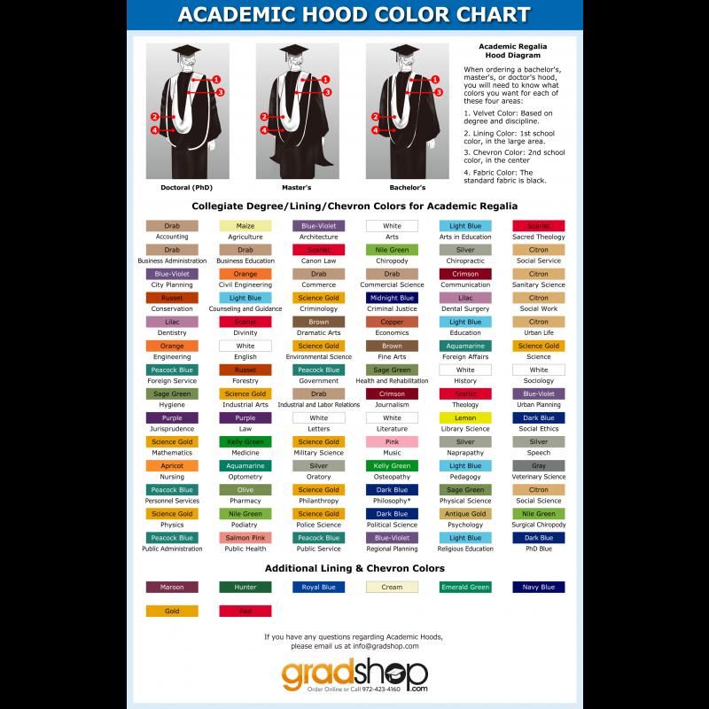 Deluxe Black Bachelor Academic Cap, Gown, Tassel & Hood | Gradshop